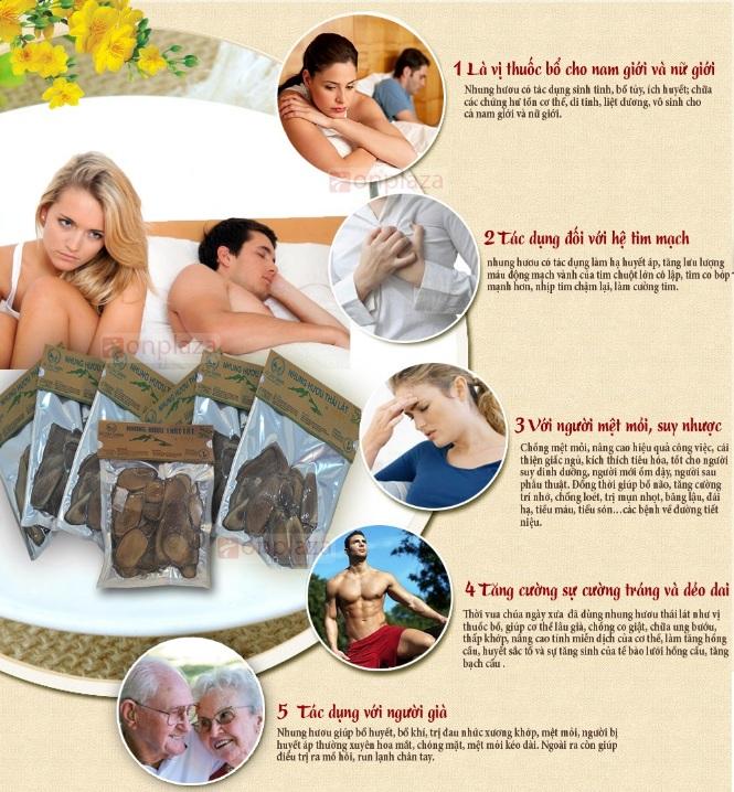 Độ tuổi nào nên dùng nhung hươu tươi 1